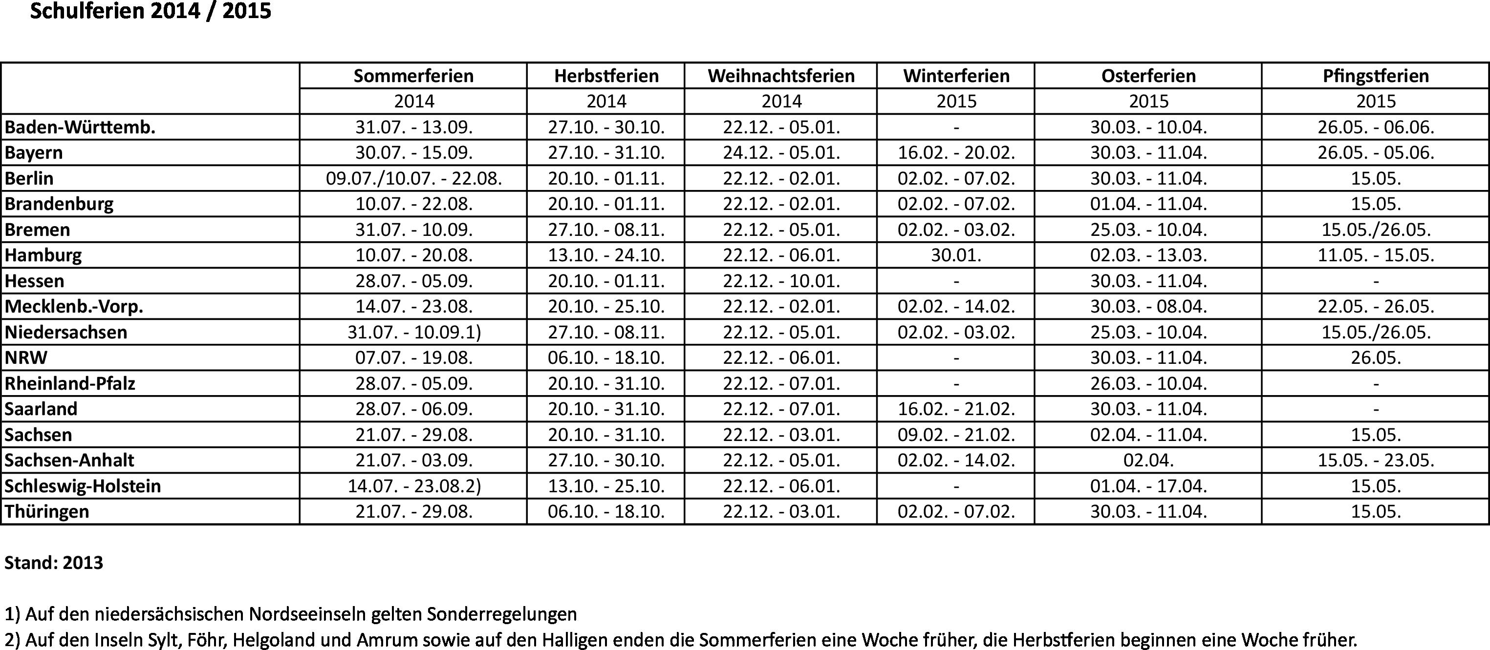 ferien hamburg 2018 pdf